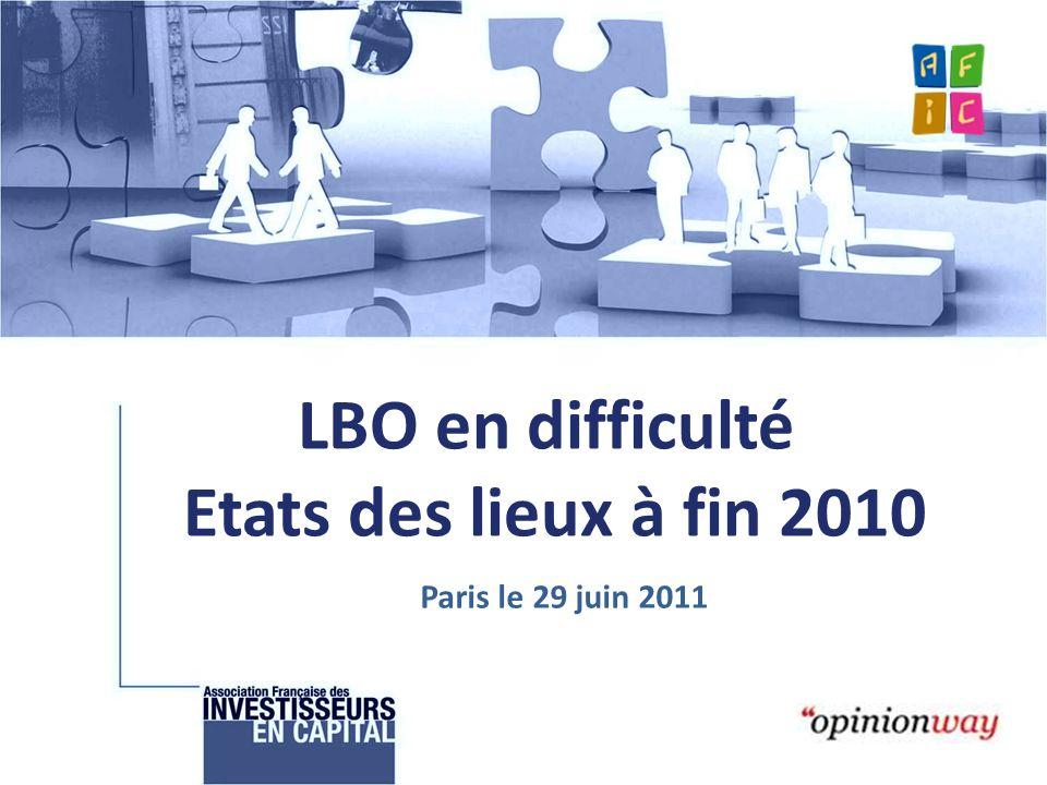 www.afic-data.com Concerne les acteurs français membres de lAFIC, investissant en France et à létranger page 1 LBO en difficulté Etats des lieux à fin