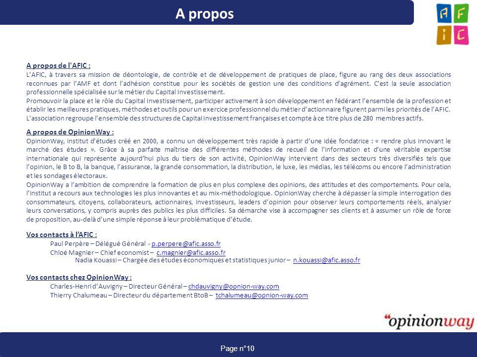www.afic-data.com page 10 Page n°10 A propos de l'AFIC : LAFIC, à travers sa mission de déontologie, de contrôle et de développement de pratiques de p
