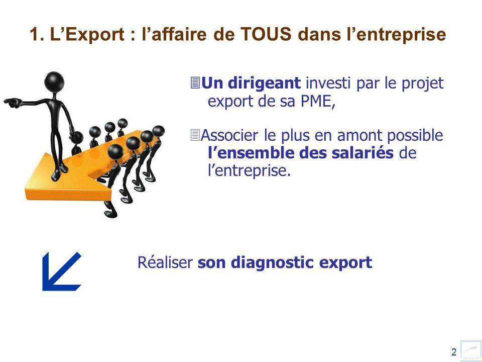 2 Un dirigeant investi par le projet export de sa PME, Associer le plus en amont possible lensemble des salariés de lentreprise. Réaliser son diagnost