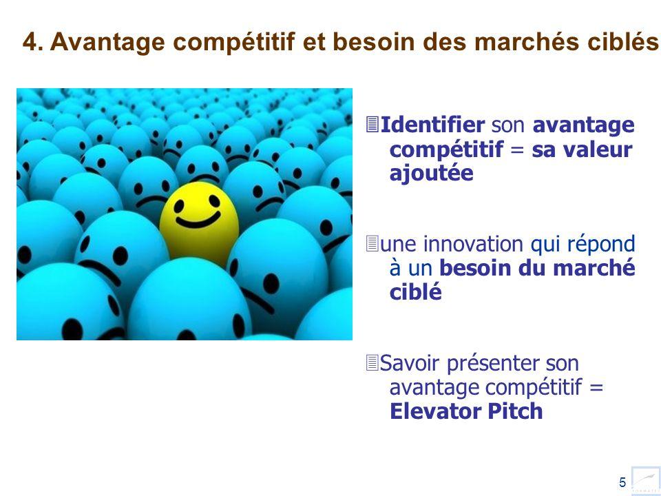 5 Identifier son avantage compétitif = sa valeur ajoutée une innovation qui répond à un besoin du marché ciblé Savoir présenter son avantage compétiti