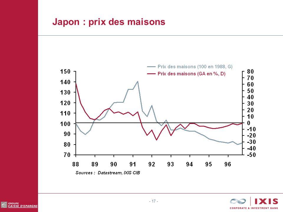 - 17 - Japon : prix des maisons