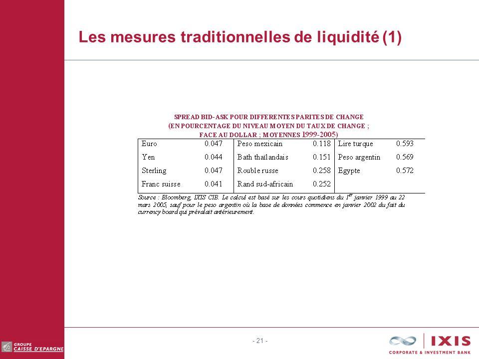 - 21 - Les mesures traditionnelles de liquidité (1)