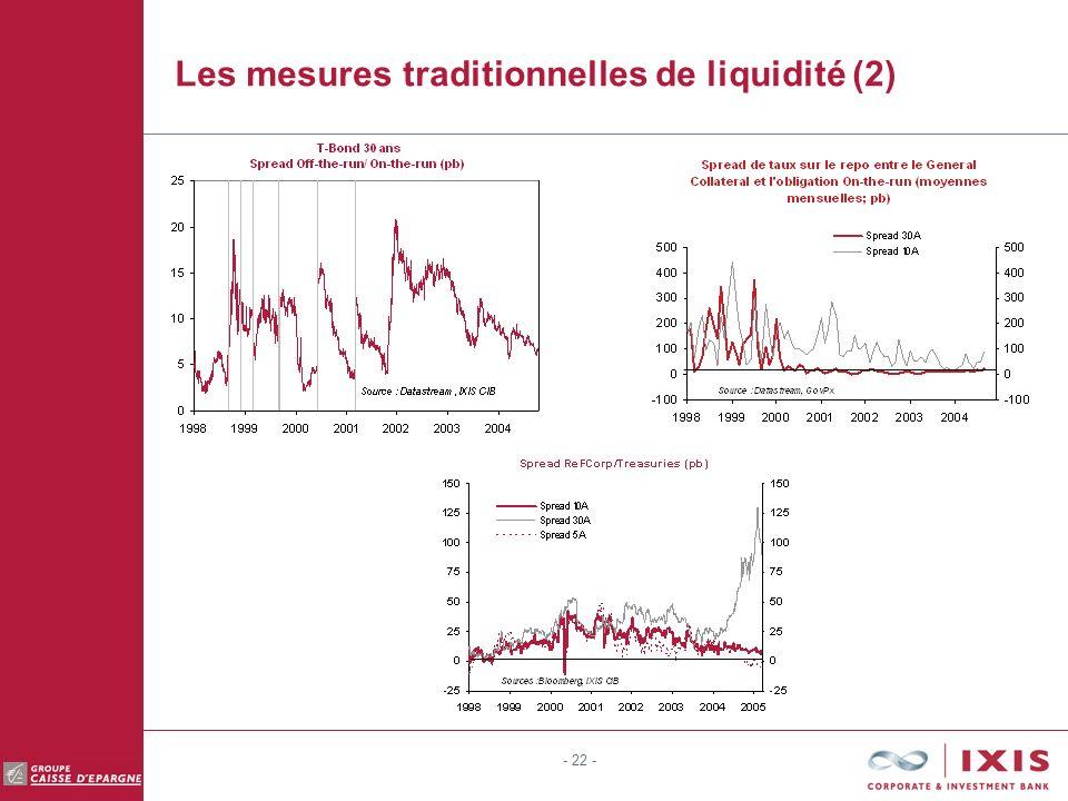 - 22 - Les mesures traditionnelles de liquidité (2)