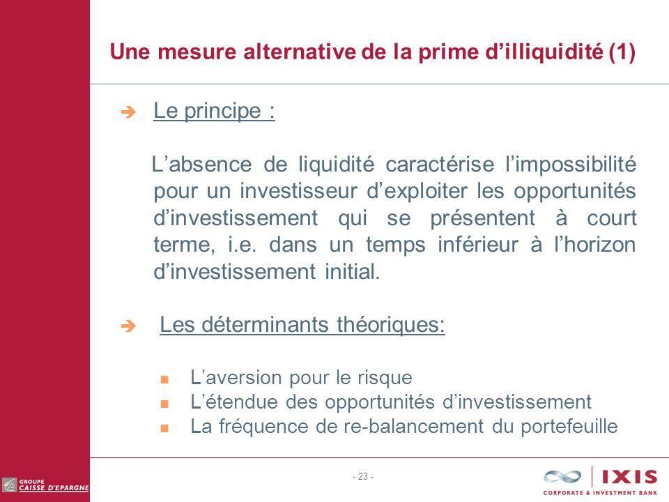 - 23 - Une mesure alternative de la prime dilliquidité (1) Le principe : Labsence de liquidité caractérise limpossibilité pour un investisseur dexploiter les opportunités dinvestissement qui se présentent à court terme, i.e.