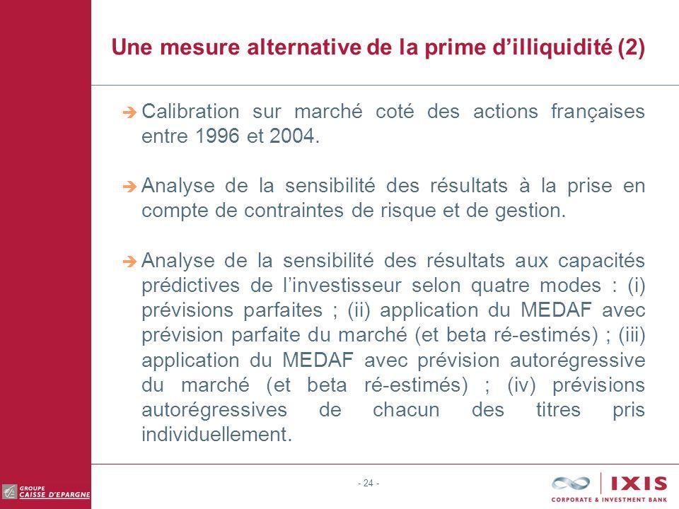 - 24 - Une mesure alternative de la prime dilliquidité (2) Calibration sur marché coté des actions françaises entre 1996 et 2004.