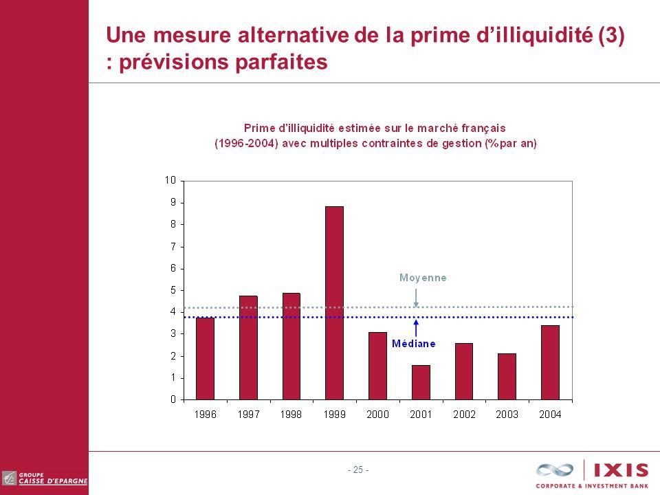 - 25 - Une mesure alternative de la prime dilliquidité (3) : prévisions parfaites