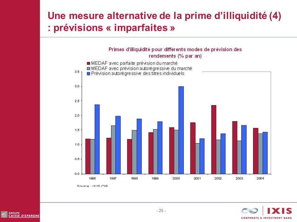 - 26 - Une mesure alternative de la prime dilliquidité (4) : prévisions « imparfaites »