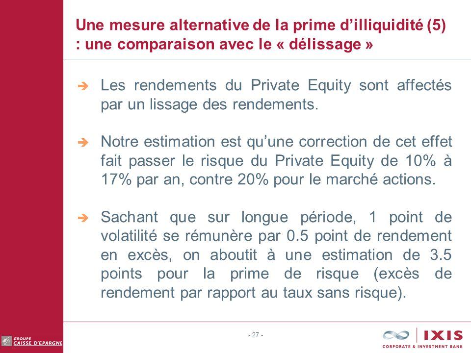 - 27 - Une mesure alternative de la prime dilliquidité (5) : une comparaison avec le « délissage » Les rendements du Private Equity sont affectés par un lissage des rendements.