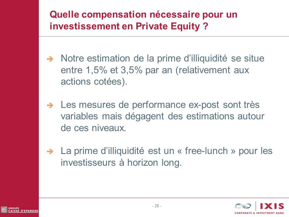 - 28 - Quelle compensation nécessaire pour un investissement en Private Equity .