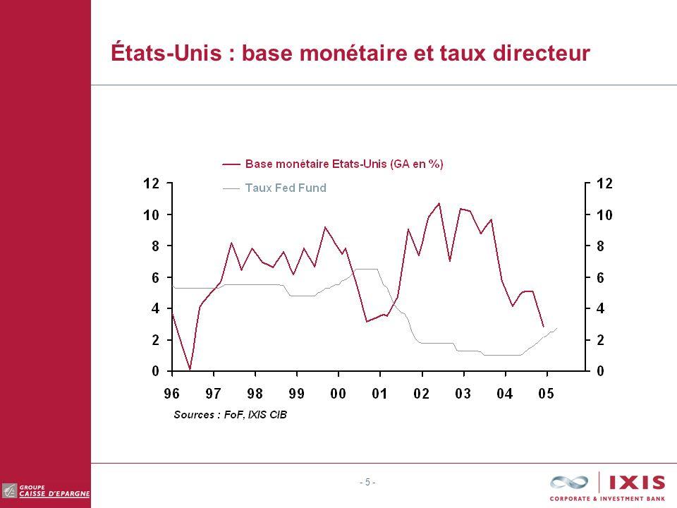 - 5 - États-Unis : base monétaire et taux directeur
