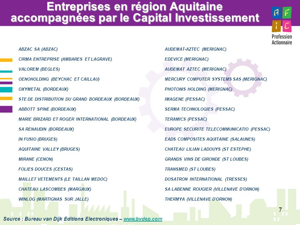 7 Entreprises en région Aquitaine accompagnées par le Capital Investissement Source : Bureau van Dijk Editions Electroniques – www.bvdep.comwww.bvdep.