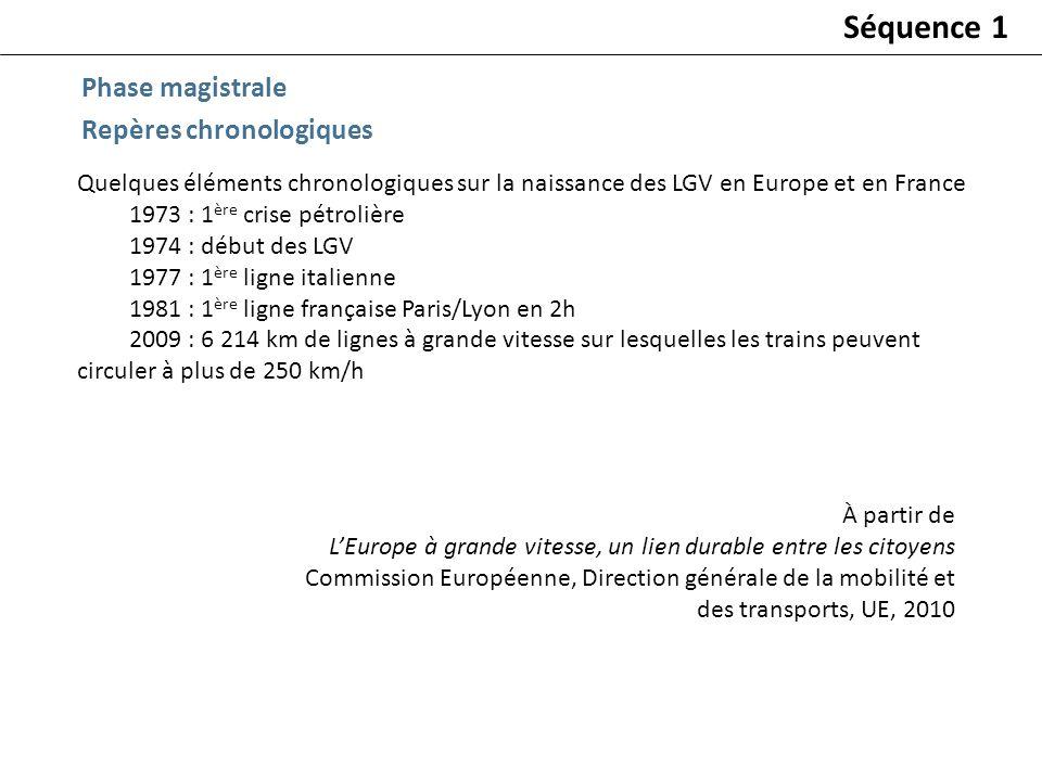 Quelques éléments chronologiques sur la naissance des LGV en Europe et en France 1973 : 1 ère crise pétrolière 1974 : début des LGV 1977 : 1 ère ligne