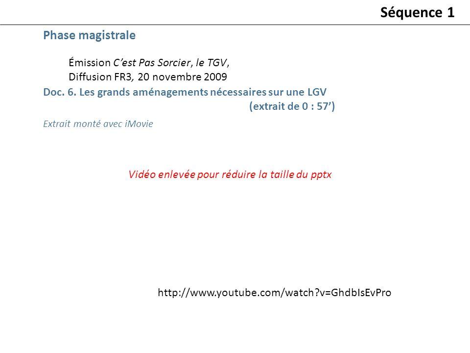 Émission Cest Pas Sorcier, le TGV, Diffusion FR3, 20 novembre 2009 Doc. 6. Les grands aménagements nécessaires sur une LGV (extrait de 0 : 57) Vidéo e
