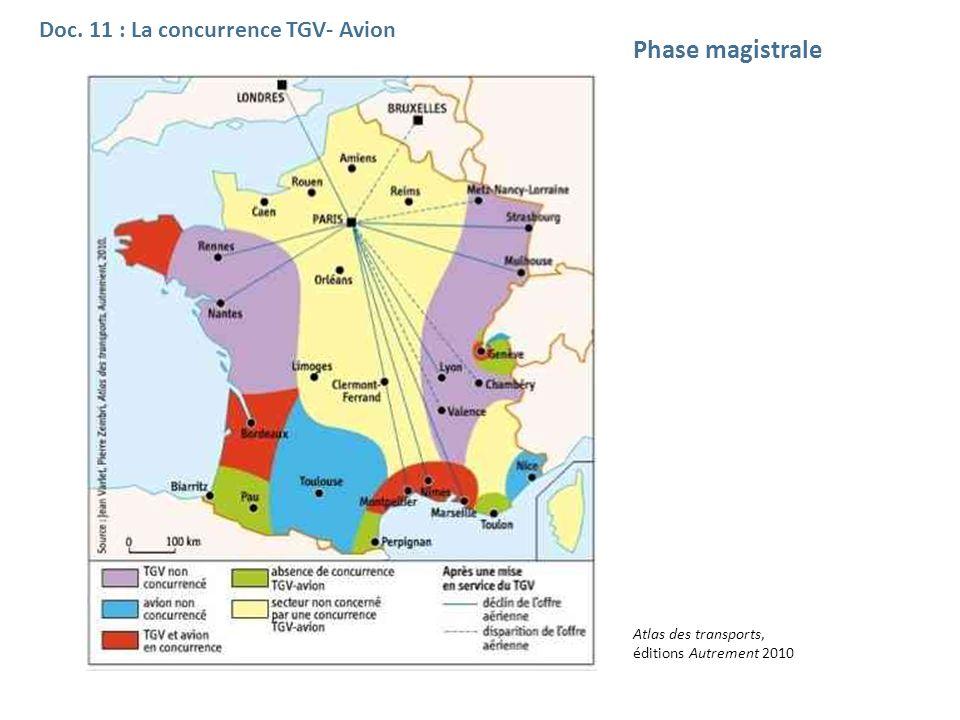 Atlas des transports, éditions Autrement 2010 Doc. 11 : La concurrence TGV- Avion Phase magistrale