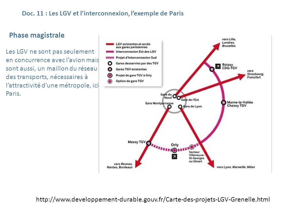 http://www.developpement-durable.gouv.fr/Carte-des-projets-LGV-Grenelle.html Doc. 11 : Les LGV et linterconnexion, lexemple de Paris Les LGV ne sont p