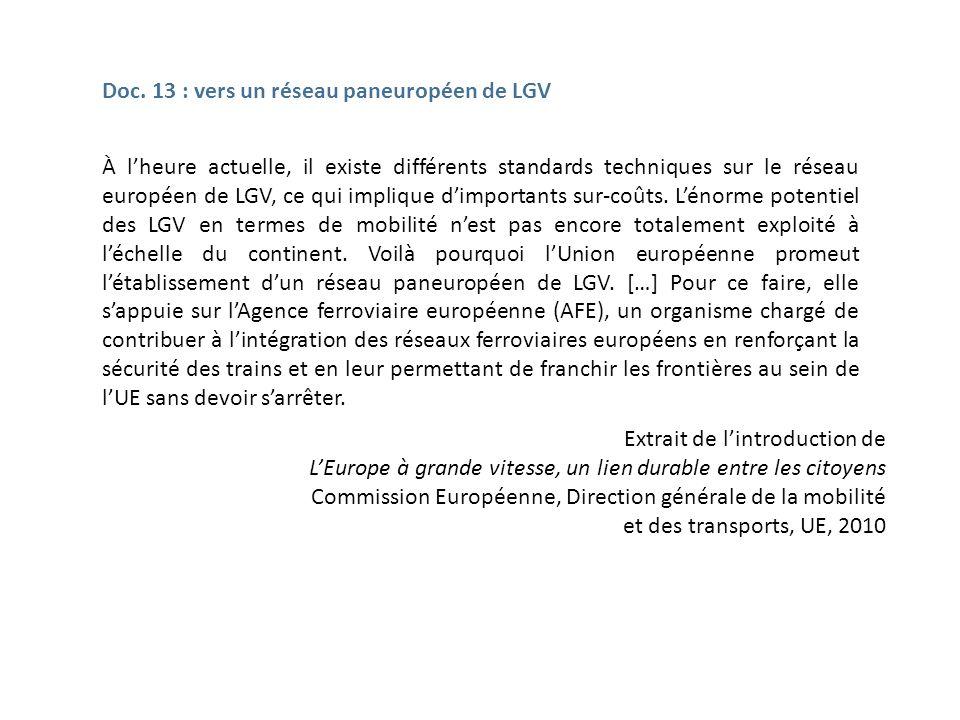 À lheure actuelle, il existe différents standards techniques sur le réseau européen de LGV, ce qui implique dimportants sur-coûts. Lénorme potentiel d