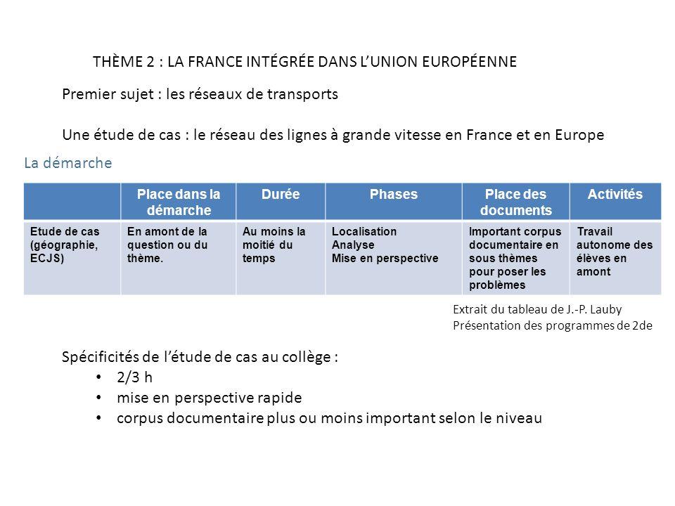 THÈME 2 : LA FRANCE INTÉGRÉE DANS LUNION EUROPÉENNE Premier sujet : les réseaux de transports Une étude de cas : le réseau des lignes à grande vitesse