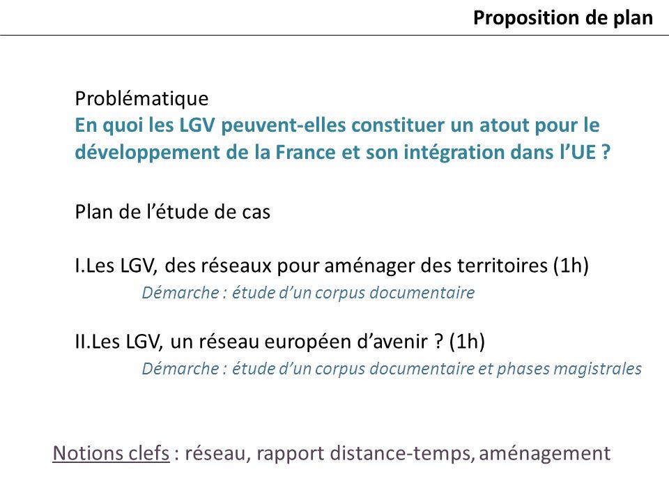 Proposition de plan Notions clefs : réseau, rapport distance-temps, aménagement Problématique En quoi les LGV peuvent-elles constituer un atout pour l