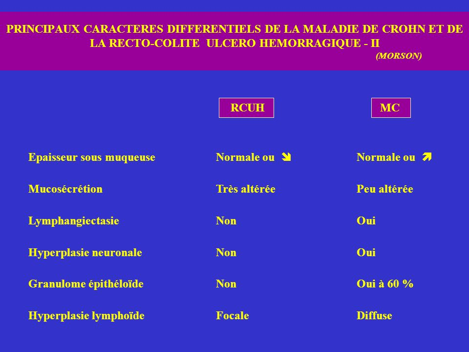 PRINCIPAUX CARACTERES DIFFERENTIELS DE LA MALADIE DE CROHN ET DE LA RECTO-COLITE ULCERO HEMORRAGIQUE - II (MORSON) RCUH MC Epaisseur sous muqueuseNorm