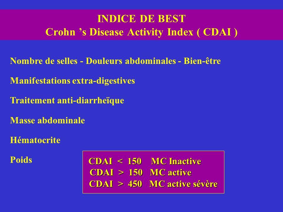 INDICE DE BEST Crohn s Disease Activity Index ( CDAI ) Nombre de selles - Douleurs abdominales - Bien-être Manifestations extra-digestives Traitement