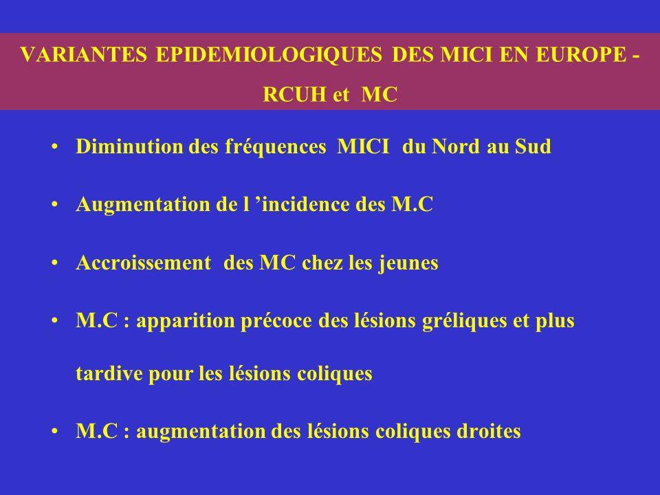 VARIANTES EPIDEMIOLOGIQUES DES MICI EN EUROPE - RCUH et MC Diminution des fréquences MICI du Nord au Sud Augmentation de l incidence des M.C Accroisse
