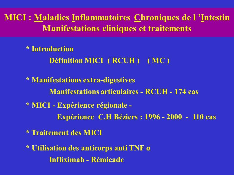 MICI : Maladies Inflammatoires Chroniques de l Intestin Manifestations cliniques et traitements * Introduction Définition MICI ( RCUH ) ( MC ) * Manif