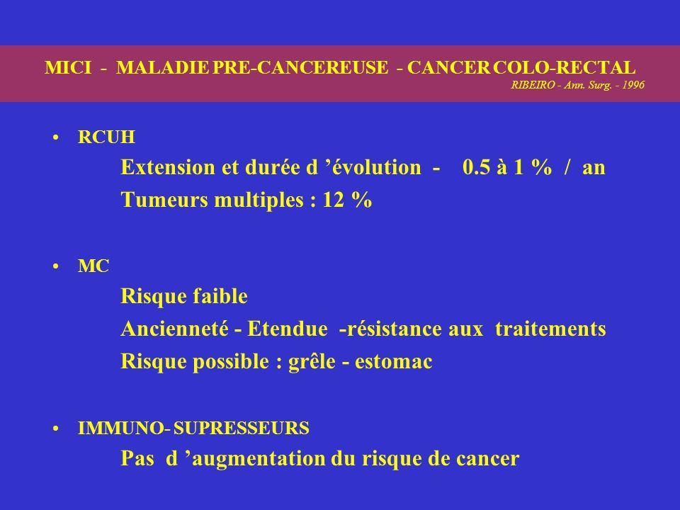 MICI - MALADIE PRE-CANCEREUSE - CANCER COLO-RECTAL RIBEIRO - Ann. Surg. - 1996 RCUH Extension et durée d évolution - 0.5 à 1 % / an Tumeurs multiples