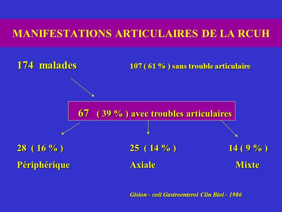 MANIFESTATIONS ARTICULAIRES DE LA RCUH 174 malades 107 ( 61 % ) sans trouble articulaire 67 ( 39 % ) avec troubles articulaires 67 ( 39 % ) avec troub