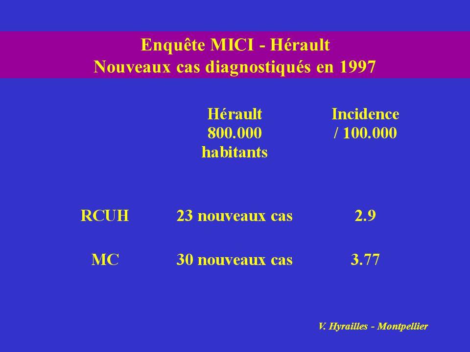 Enquête MICI - Hérault Nouveaux cas diagnostiqués en 1997 V. Hyrailles - Montpellier