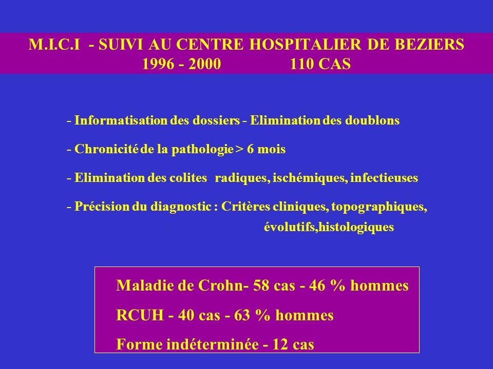 M.I.C.I - SUIVI AU CENTRE HOSPITALIER DE BEZIERS 1996 - 2000 110 CAS - Informatisation des dossiers - Elimination des doublons - Chronicité de la path