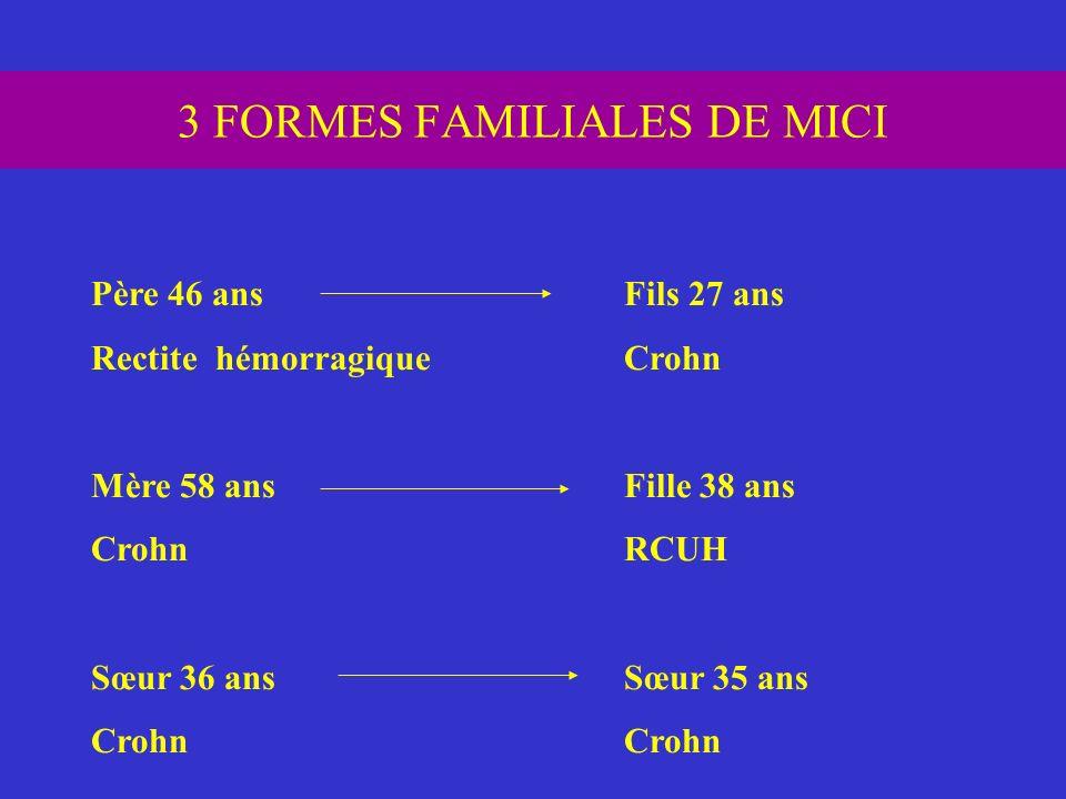 3 FORMES FAMILIALES DE MICI Père 46 ansFils 27 ans Rectite hémorragiqueCrohn Mère 58 ansFille 38 ans CrohnRCUH Sœur 36 ansSœur 35 ansCrohn