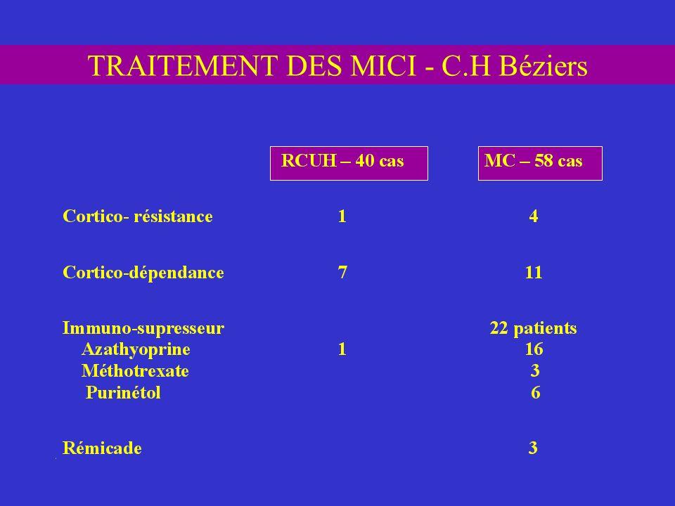 TRAITEMENT DES MICI - C.H Béziers