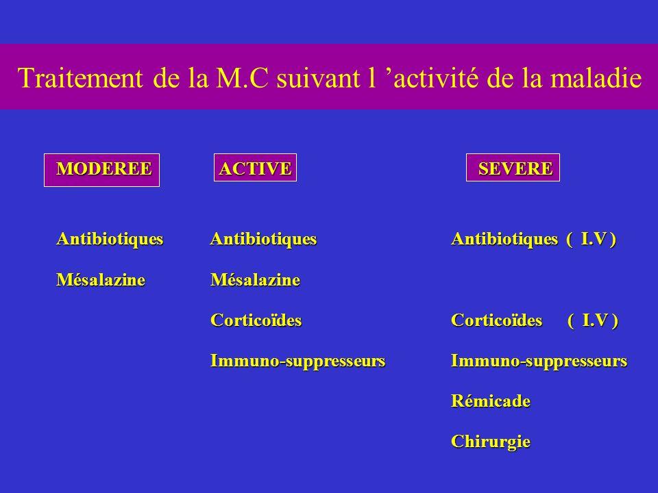 Traitement de la M.C suivant l activité de la maladie MODEREE ACTIVE SEVERE Antibiotiques AntibiotiquesAntibiotiques ( I.V ) Mésalazine Mésalazine Cor