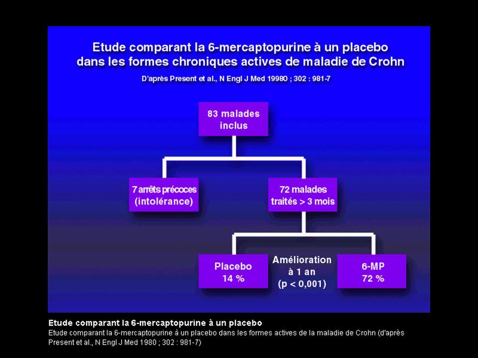 Traitement par le Méthotrexate dans les formes chroniques actives de la maladie de Crohn FEAGAN - N.Eng.