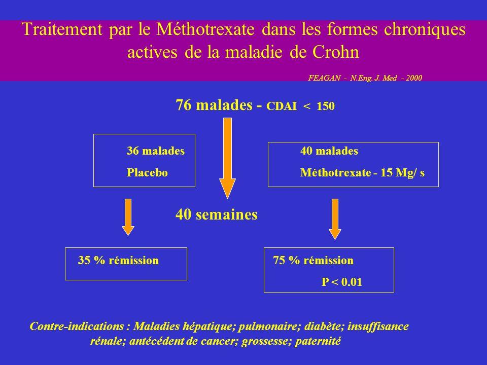 Traitement par le Méthotrexate dans les formes chroniques actives de la maladie de Crohn FEAGAN - N.Eng. J. Med - 2000 76 malades - CDAI < 150 36 mala