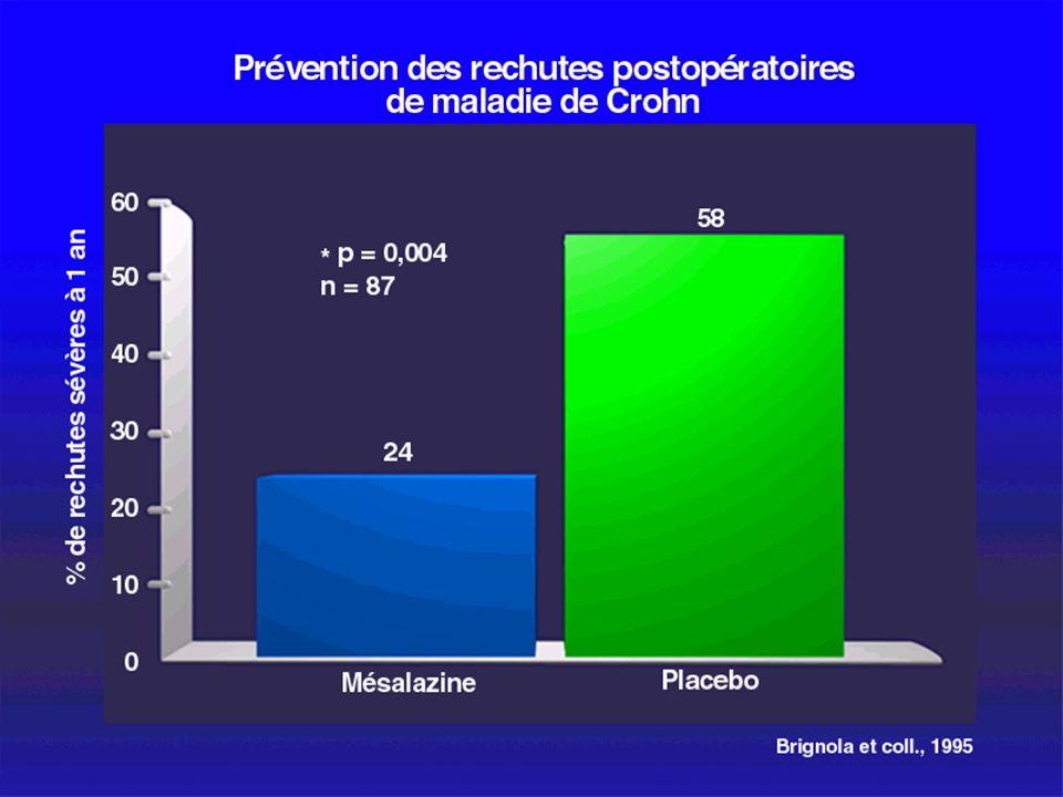STRICTUROPLASTIE M.C Méta-analyse 560 patients 1825 stricturoplasties Sténoses : 33% iléon - 33 % jéjuno-iléale - 33% jejunum Mortalité : 0 % - Morbidité faible - fistule : 4 % Récidive de sténose sur la stricturoplastie < 10 % des cas TICHANSKY - Dis.