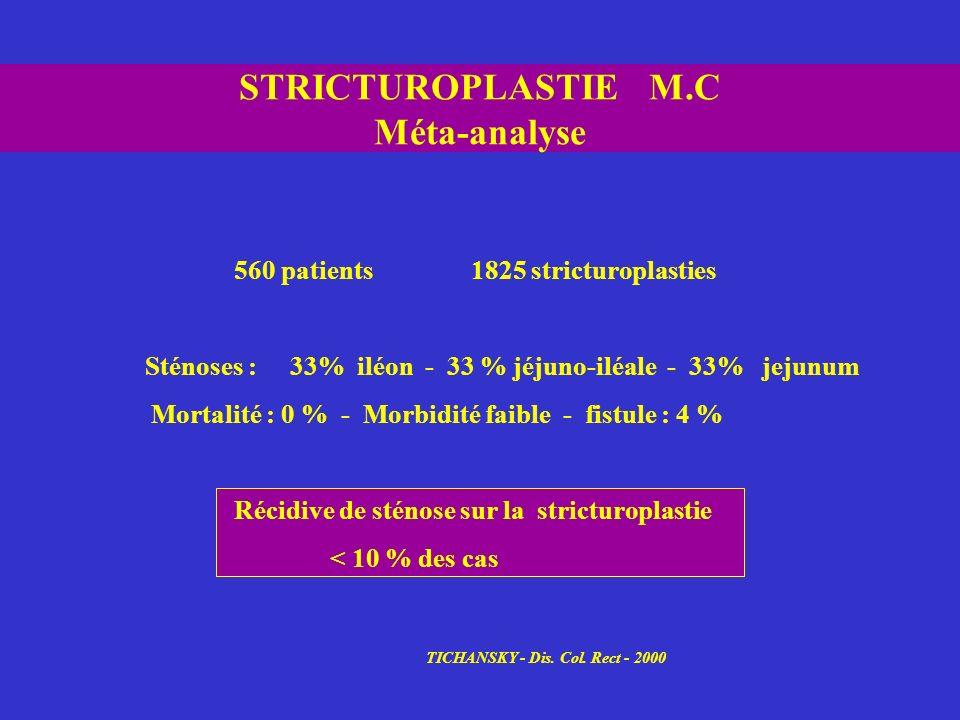STRICTUROPLASTIE M.C Méta-analyse 560 patients 1825 stricturoplasties Sténoses : 33% iléon - 33 % jéjuno-iléale - 33% jejunum Mortalité : 0 % - Morbid