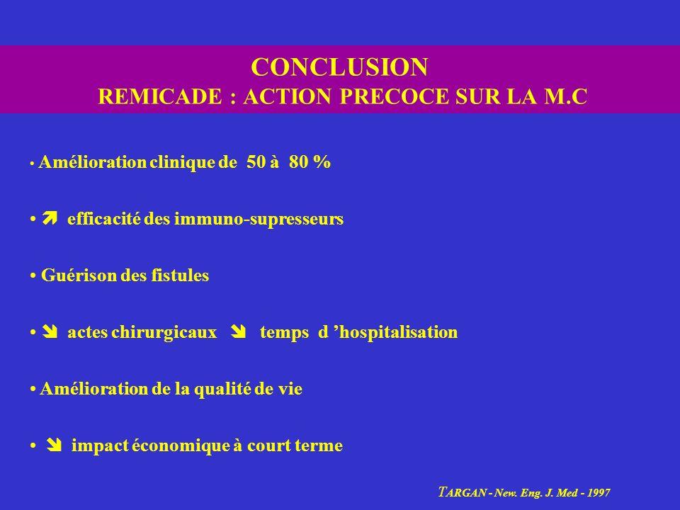CONCLUSION REMICADE : ACTION PRECOCE SUR LA M.C Amélioration clinique de 50 à 80 % efficacité des immuno-supresseurs Guérison des fistules actes chiru