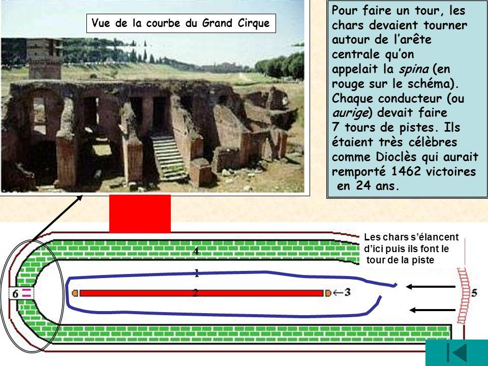 D10 Vue de la courbe du Grand Cirque Pour faire un tour, les chars devaient tourner autour de larête centrale quon appelait la spina (en rouge sur le