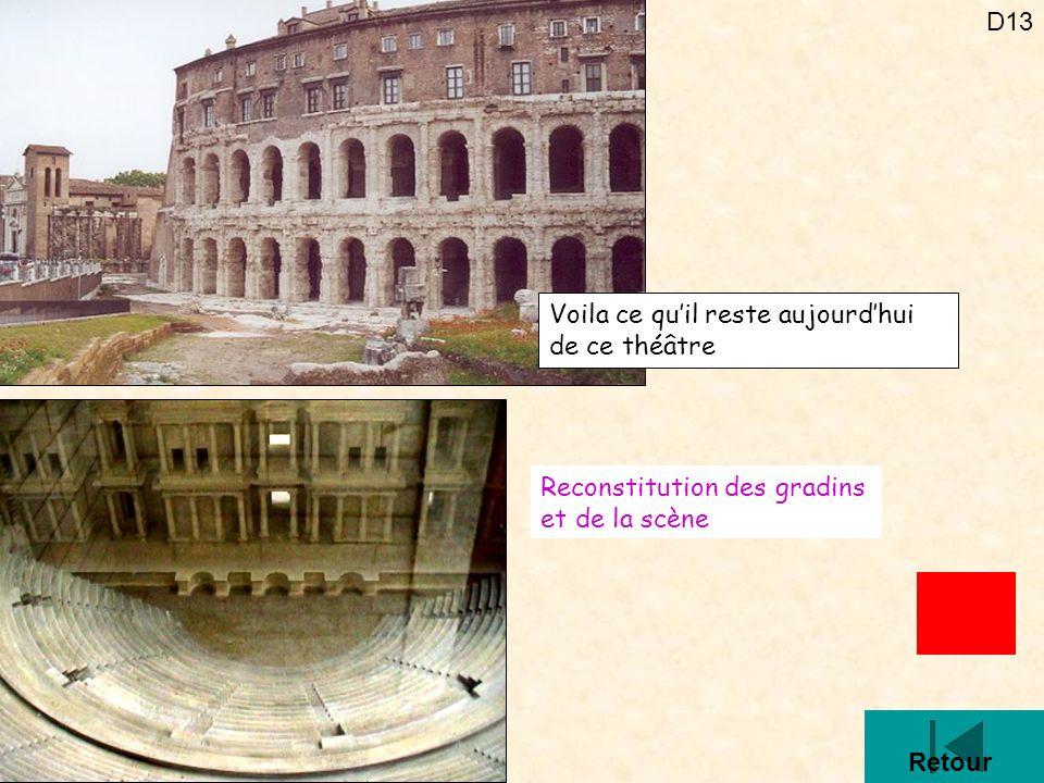 D13 Reconstitution des gradins et de la scène Voila ce quil reste aujourdhui de ce théâtre Retour