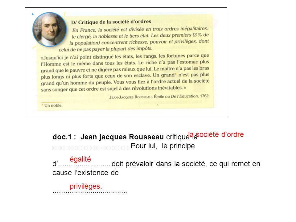 doc.1 : Jean jacques Rousseau critique la..................................... Pour lui, le principe d......................... doit prévaloir dans la