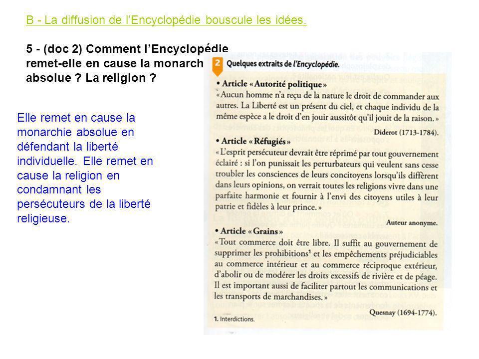 6 - ( docs 4,5,7) Qui condamne lEncyclopédie .Comment .