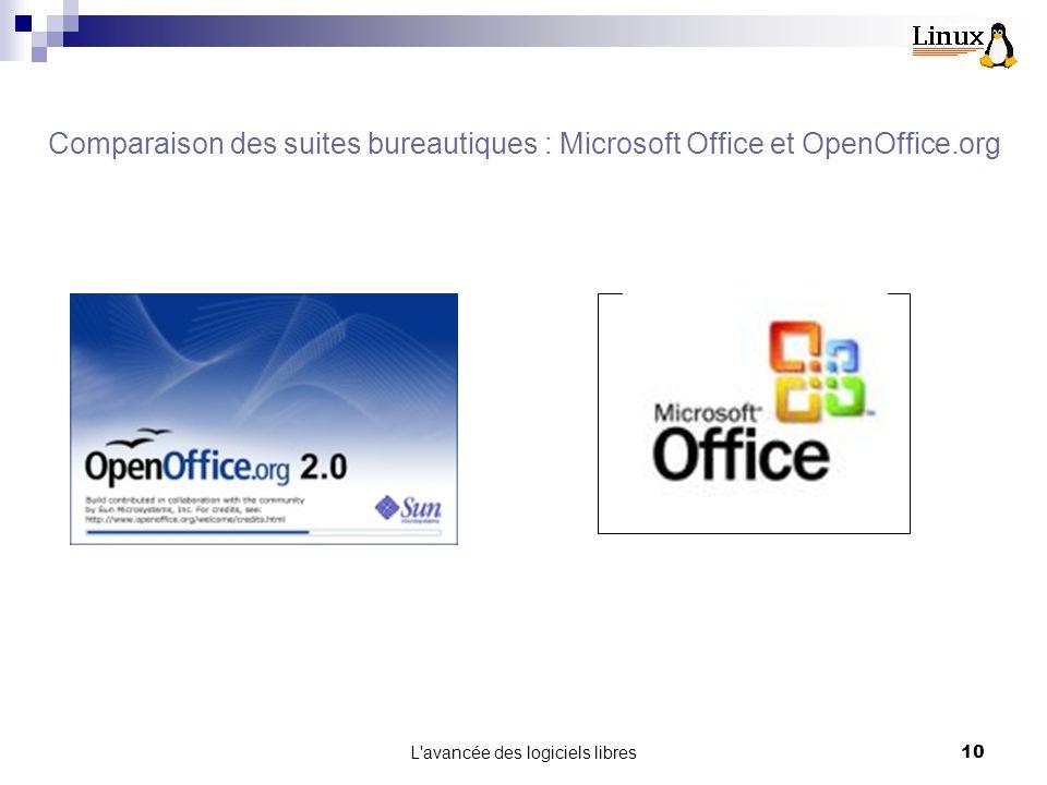 L avancée des logiciels libres10 Comparaison des suites bureautiques : Microsoft Office et OpenOffice.org