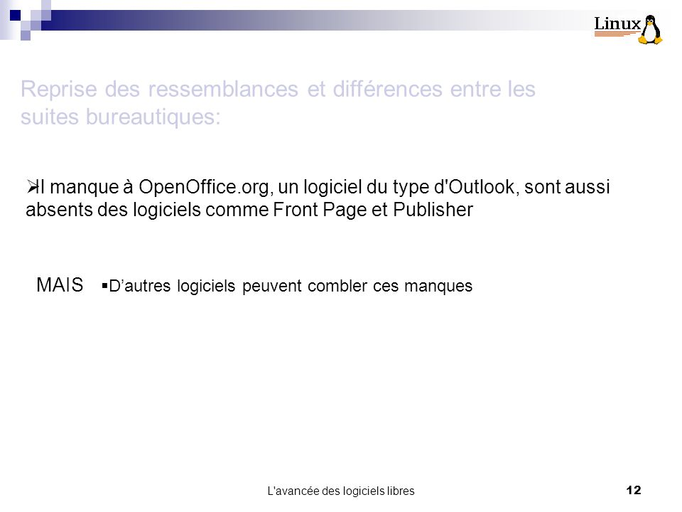 L avancée des logiciels libres12 Il manque à OpenOffice.org, un logiciel du type d Outlook, sont aussi absents des logiciels comme Front Page et Publisher Reprise des ressemblances et différences entre les suites bureautiques: MAIS Dautres logiciels peuvent combler ces manques