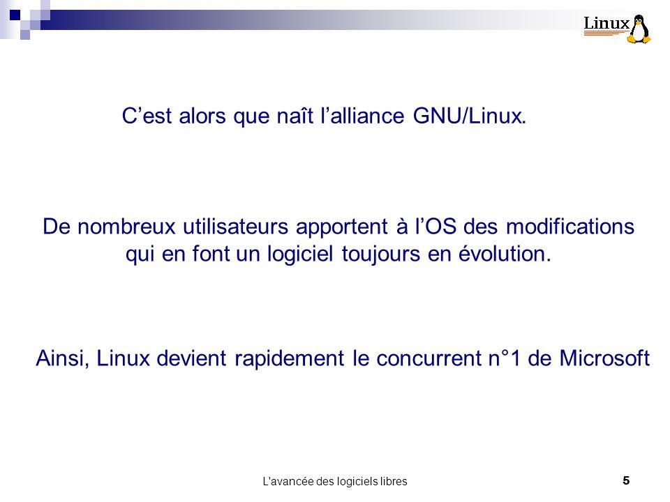L avancée des logiciels libres5 Cest alors que naît lalliance GNU/Linux.