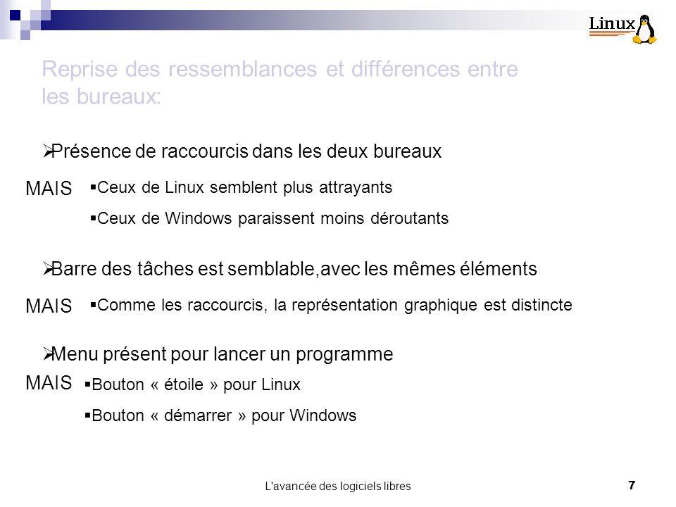 L avancée des logiciels libres8 Comparaison dexplorateurs de systèmes dexploitation différents Explorateur WindowsKonqueror Linux