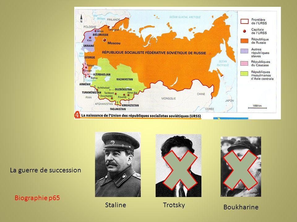 La guerre de succession StalineTrotsky Boukharine Biographie p65