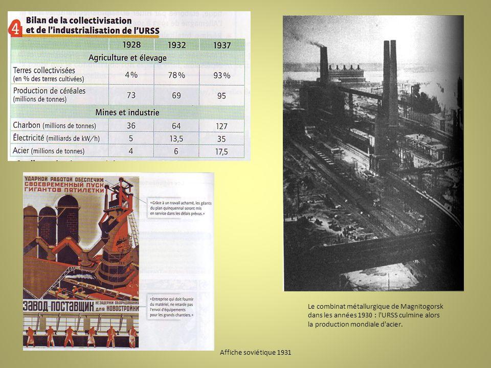 Le combinat métallurgique de Magnitogorsk dans les années 1930 : l'URSS culmine alors la production mondiale d'acier. Affiche soviétique 1931