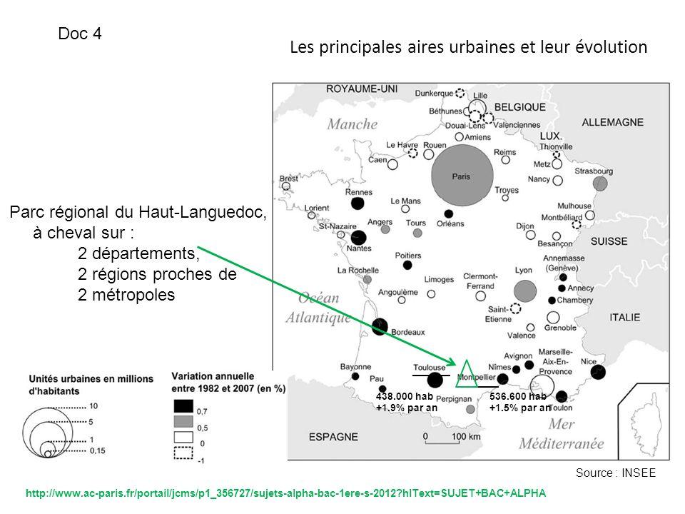 Les principales aires urbaines et leur évolution http://www.ac-paris.fr/portail/jcms/p1_356727/sujets-alpha-bac-1ere-s-2012?hlText=SUJET+BAC+ALPHA 438