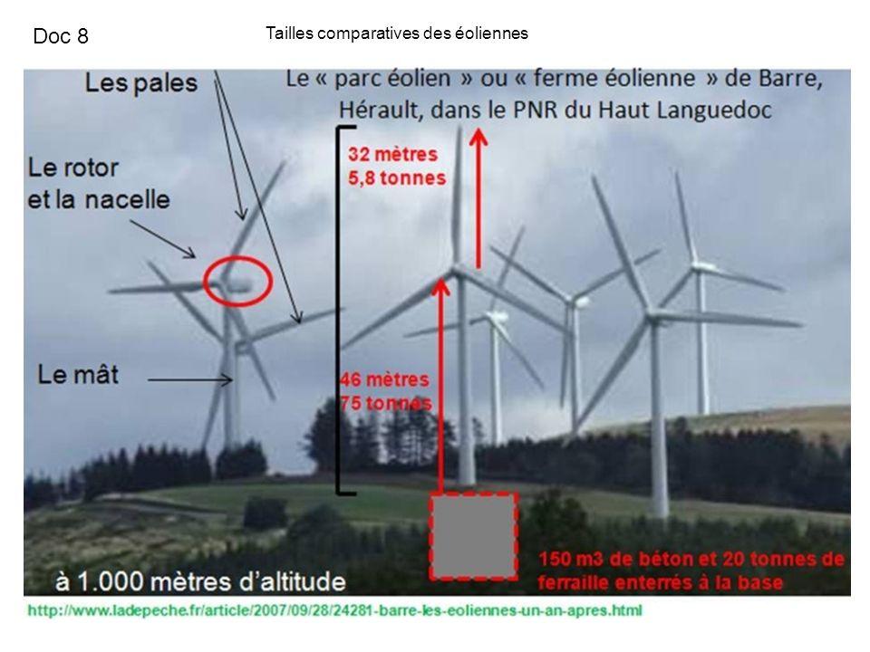 Tailles comparatives des éoliennes Doc 8